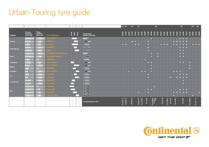 Urban Touring Tyre Guide